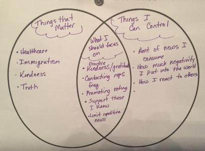 Venn Diagram Politics